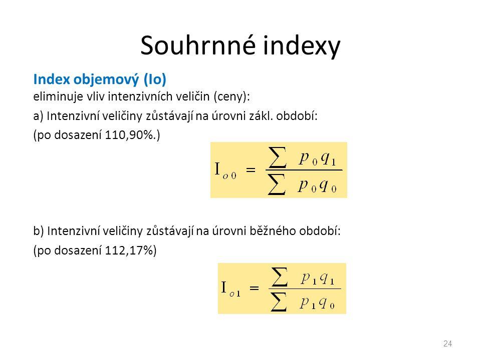 Souhrnné indexy Index objemový (Io) eliminuje vliv intenzivních veličin (ceny): a) Intenzivní veličiny zůstávají na úrovni zákl. období:
