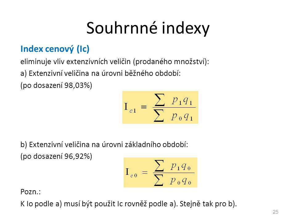 Souhrnné indexy Index cenový (Ic)