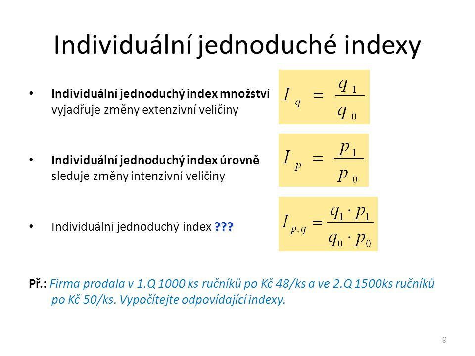 Individuální jednoduché indexy