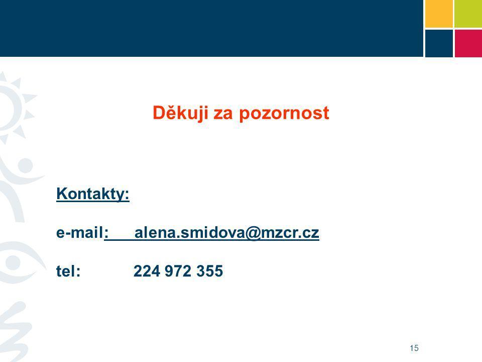 Děkuji za pozornost Kontakty: e-mail: alena.smidova@mzcr.cz