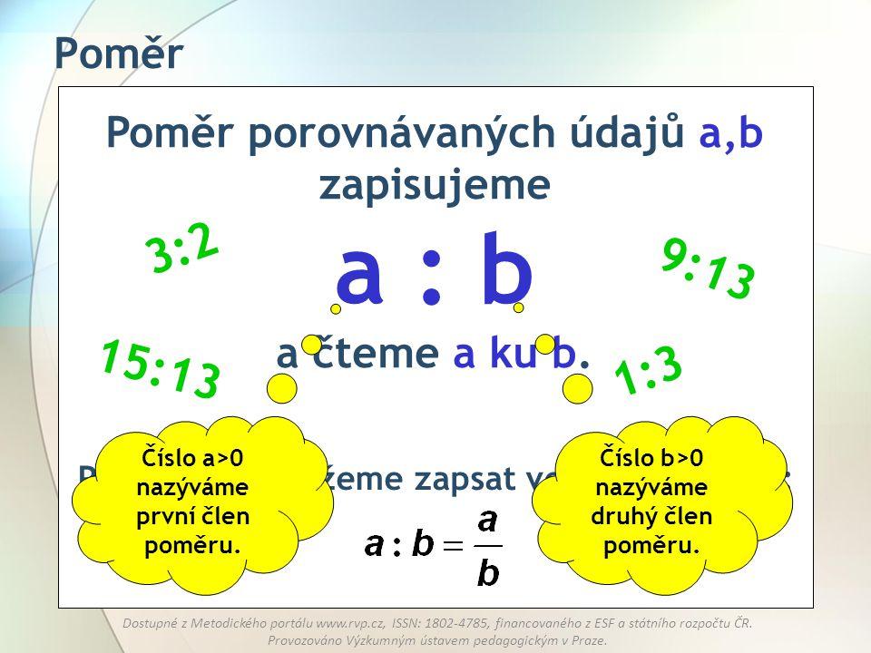 Poměr Poměr porovnávaných údajů a,b zapisujeme a : b a čteme a ku b. 3:2. 9:13. 15:13. 1:3. Poměr a : b můžeme zapsat ve tvaru zlomku: