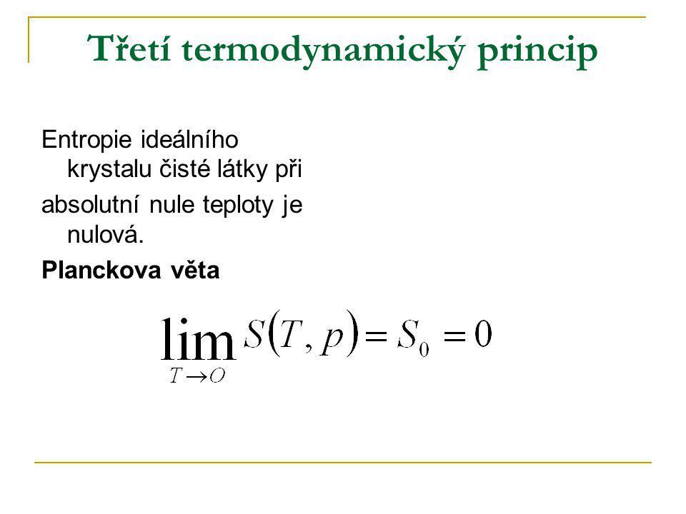 Třetí termodynamický princip