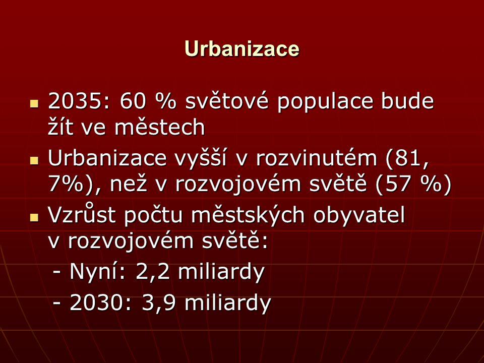 Urbanizace 2035: 60 % světové populace bude žít ve městech. Urbanizace vyšší v rozvinutém (81, 7%), než v rozvojovém světě (57 %)