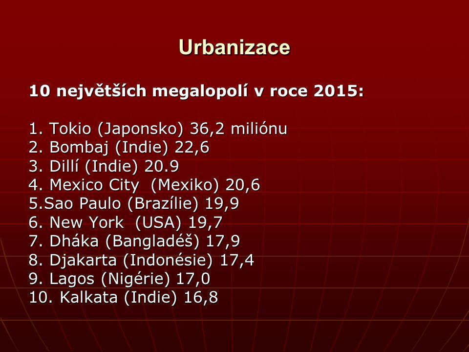 Urbanizace 10 největších megalopolí v roce 2015: