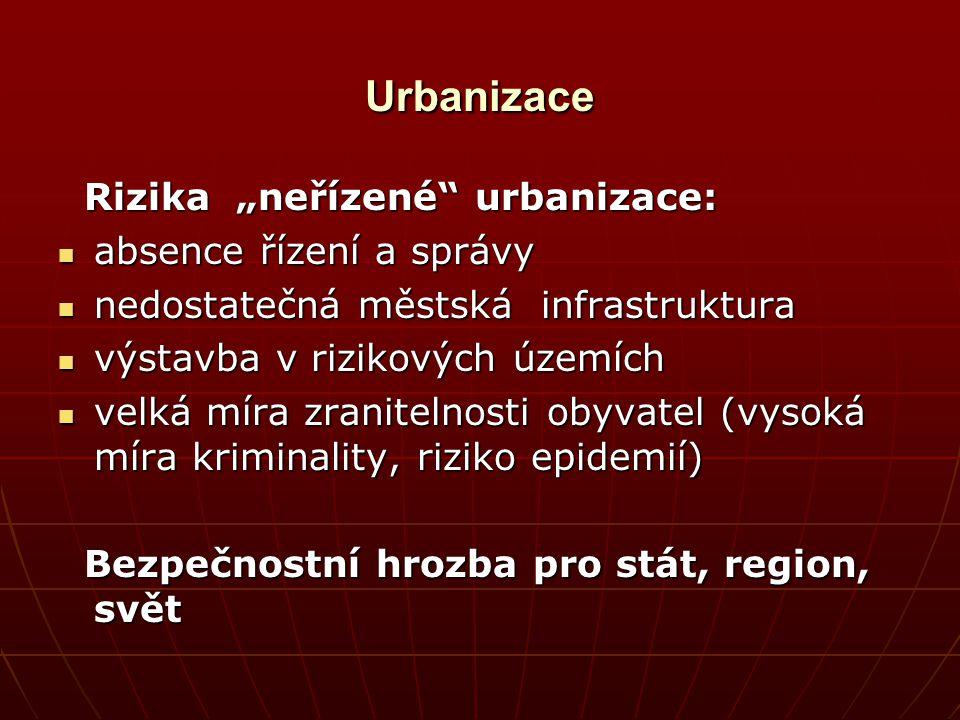 """Urbanizace Rizika """"neřízené urbanizace: absence řízení a správy"""