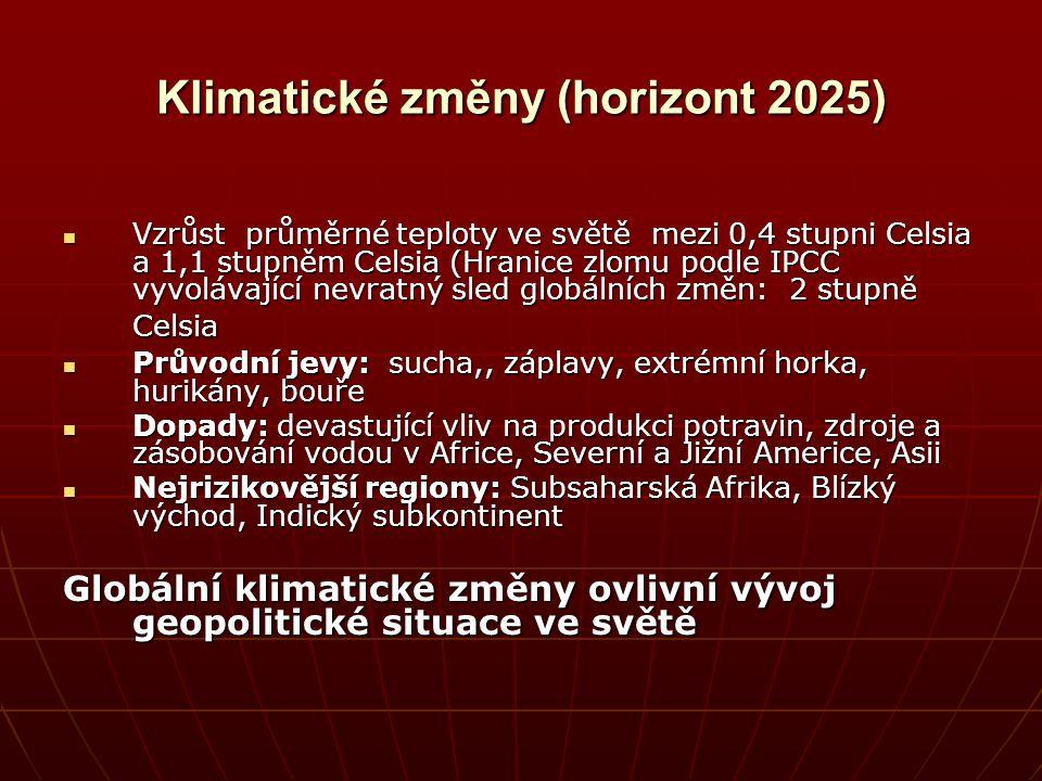 Klimatické změny (horizont 2025)
