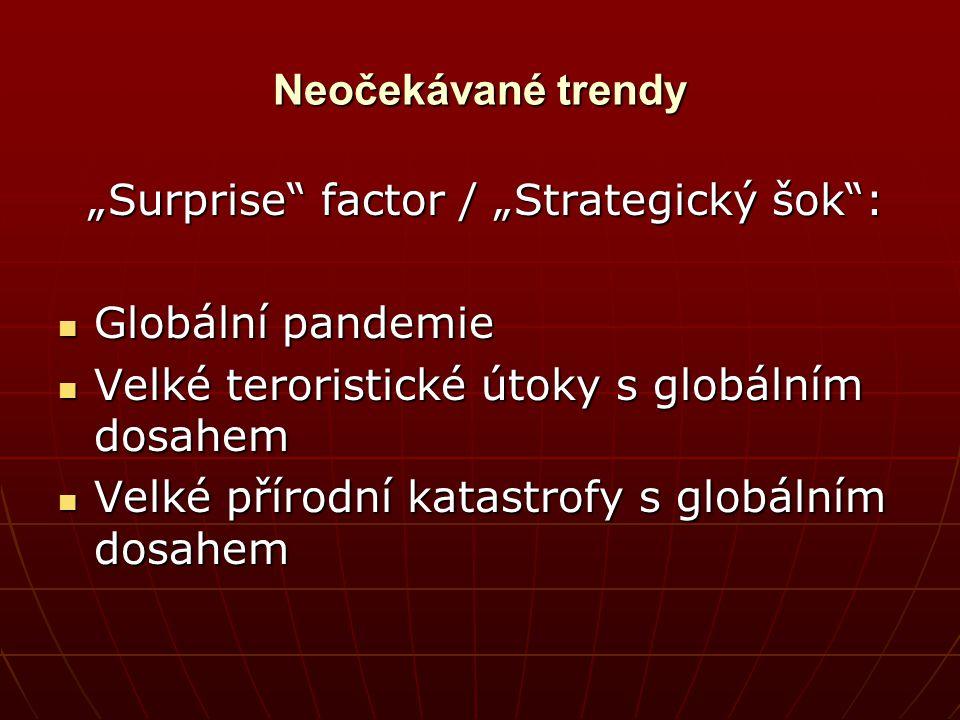 """Neočekávané trendy """"Surprise factor / """"Strategický šok : Globální pandemie. Velké teroristické útoky s globálním dosahem."""