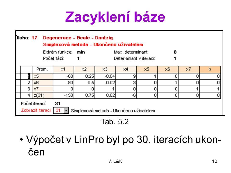Zacyklení báze • Výpočet v LinPro byl po 30. iteracích ukon- čen