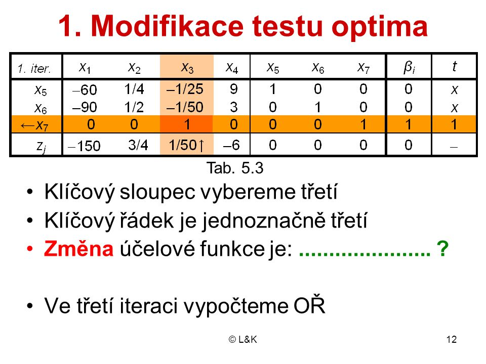 1. Modifikace testu optima