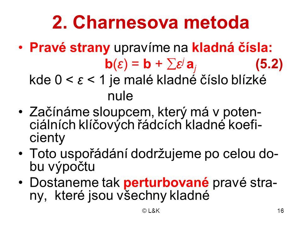 2. Charnesova metoda Pravé strany upravíme na kladná čísla: