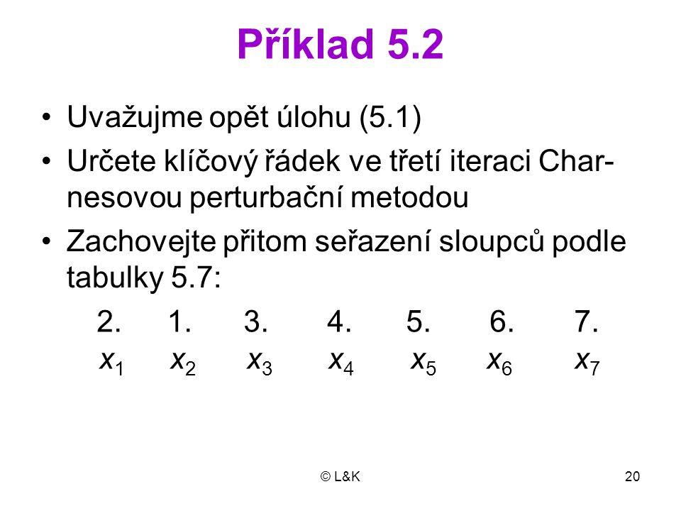 Příklad 5.2 Uvažujme opět úlohu (5.1)