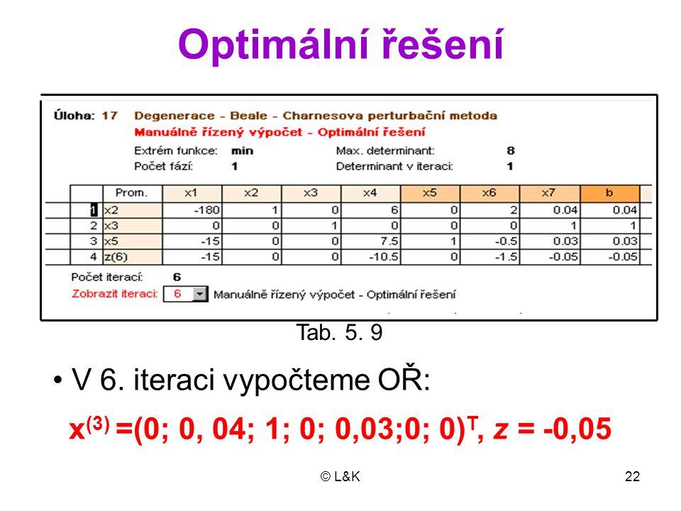Optimální řešení • V 6. iteraci vypočteme OŘ: