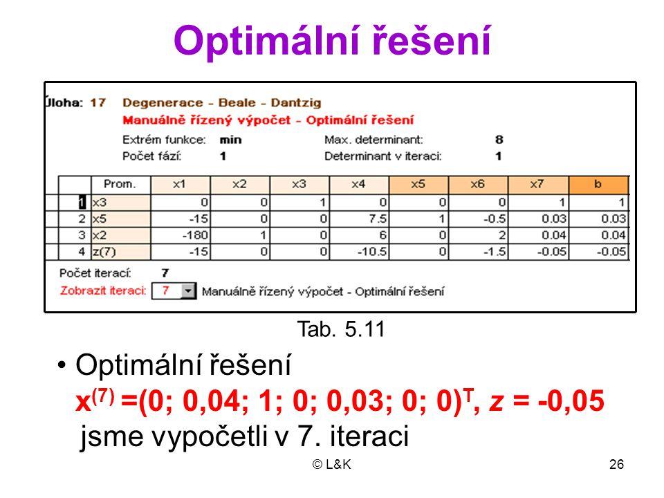 Optimální řešení • Optimální řešení