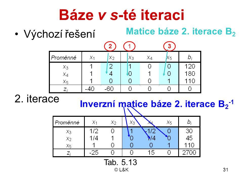 Báze v s-té iteraci Výchozí řešení 2. iterace