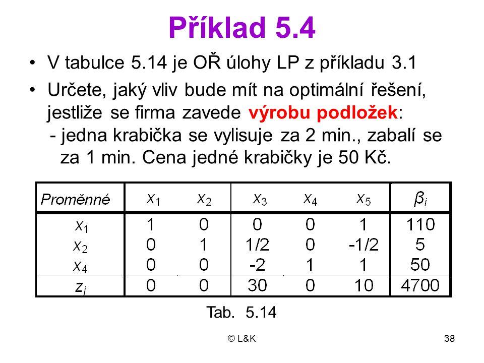 Příklad 5.4 V tabulce 5.14 je OŘ úlohy LP z příkladu 3.1