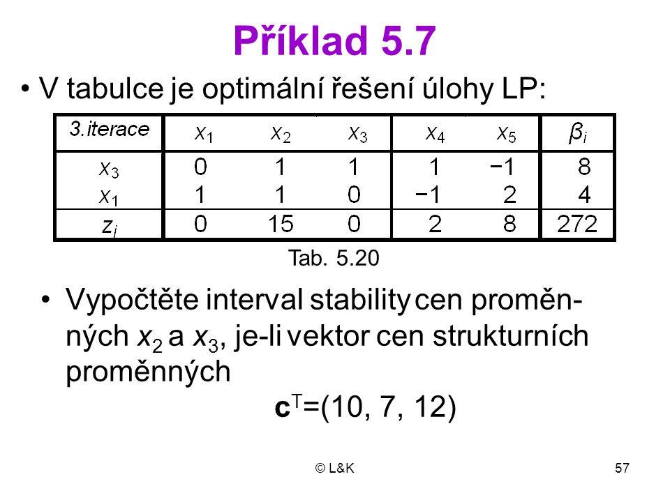 Příklad 5.7 • V tabulce je optimální řešení úlohy LP: