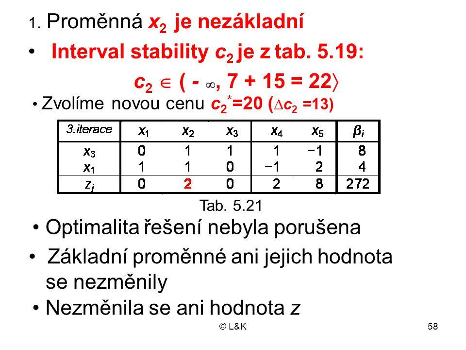 Interval stability c2 je z tab. 5.19: c2  ( - , 7 + 15 = 22