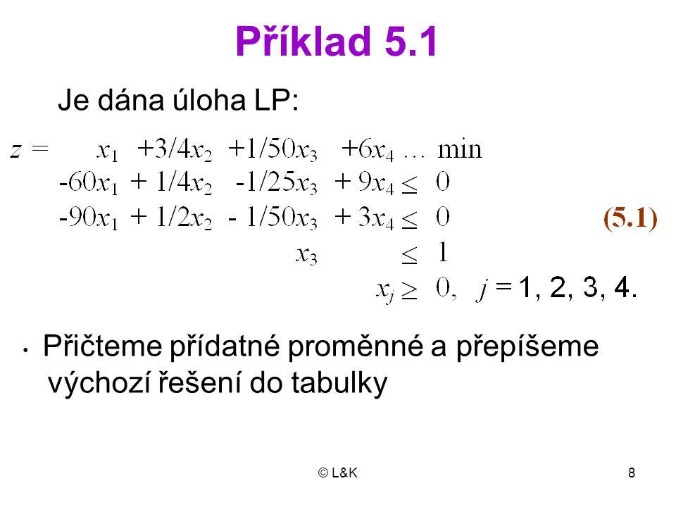Příklad 5.1 Je dána úloha LP: výchozí řešení do tabulky