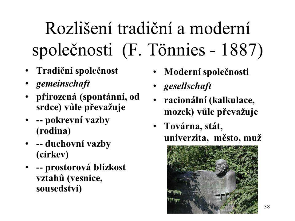 Rozlišení tradiční a moderní společnosti (F. Tönnies - 1887)