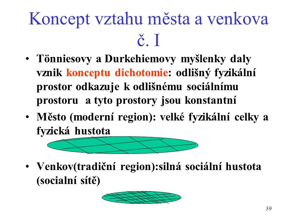 Koncept vztahu města a venkova č. I