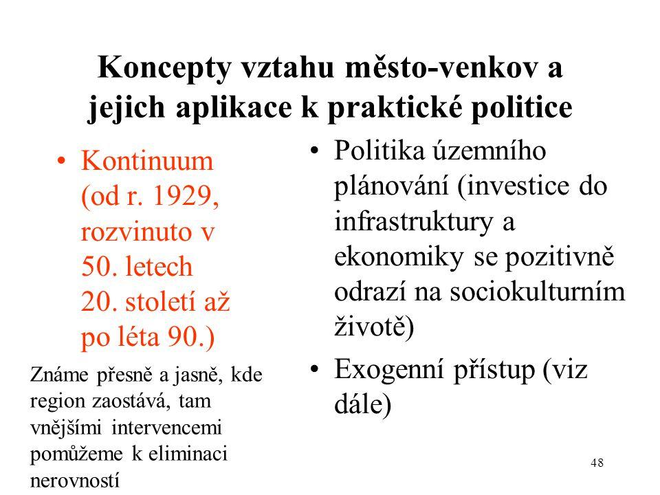 Koncepty vztahu město-venkov a jejich aplikace k praktické politice