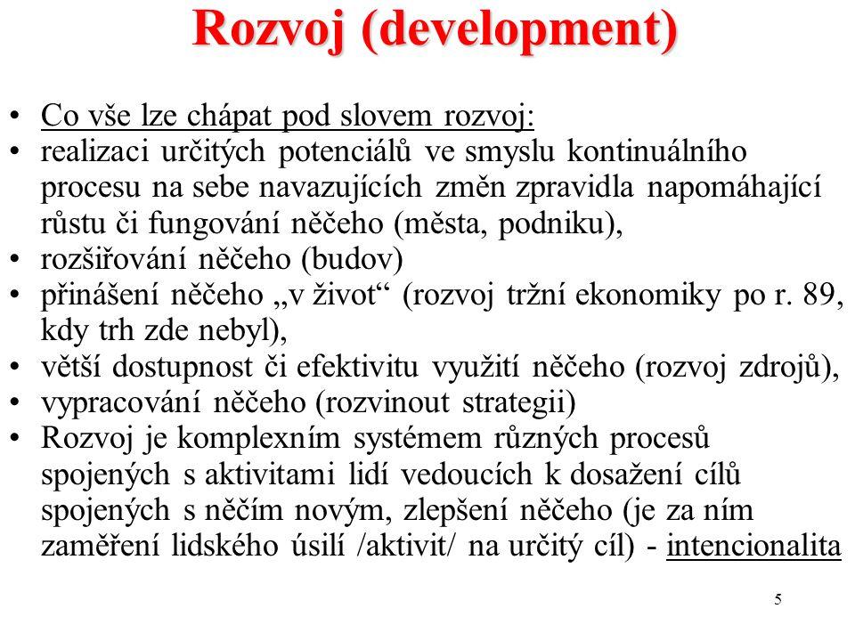 Rozvoj (development) Co vše lze chápat pod slovem rozvoj: