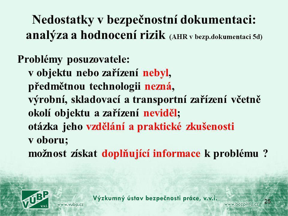 Nedostatky v bezpečnostní dokumentaci: analýza a hodnocení rizik (AHR v bezp.dokumentaci 5d)