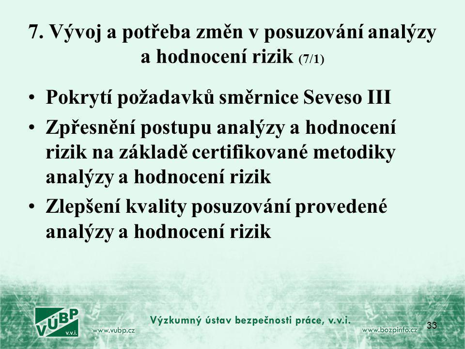 7. Vývoj a potřeba změn v posuzování analýzy a hodnocení rizik (7/1)