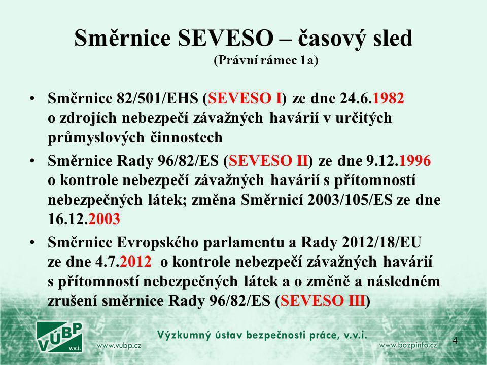 Směrnice SEVESO – časový sled (Právní rámec 1a)