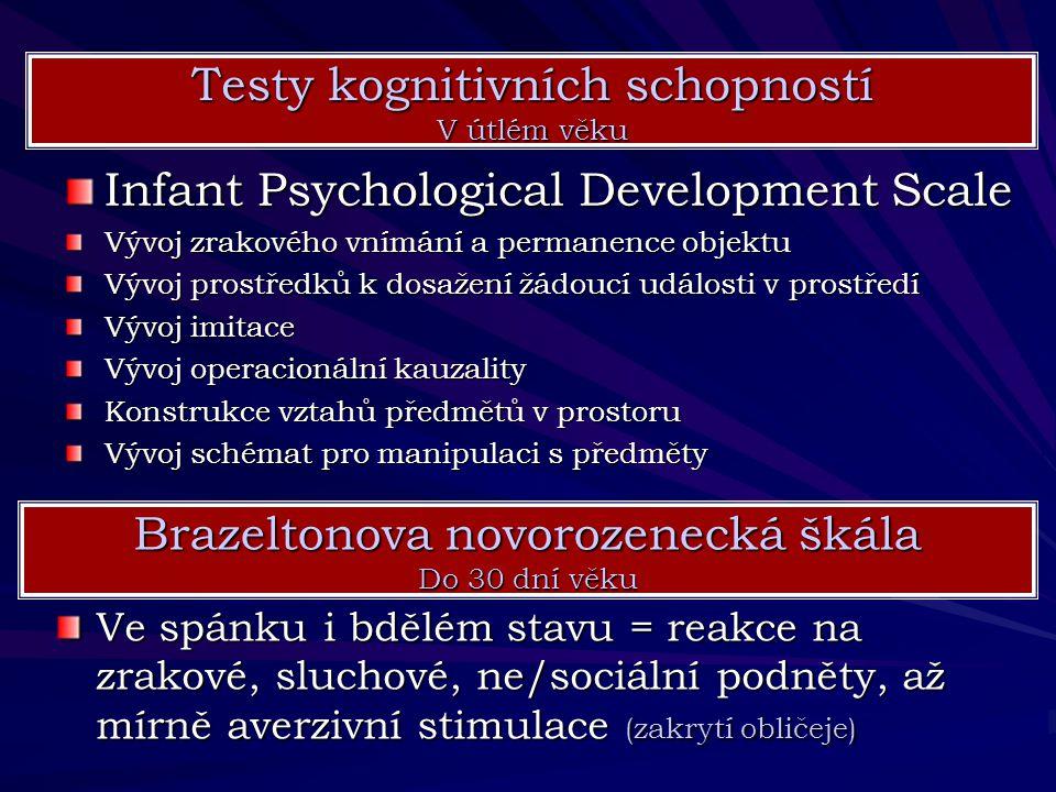 Testy kognitivních schopností