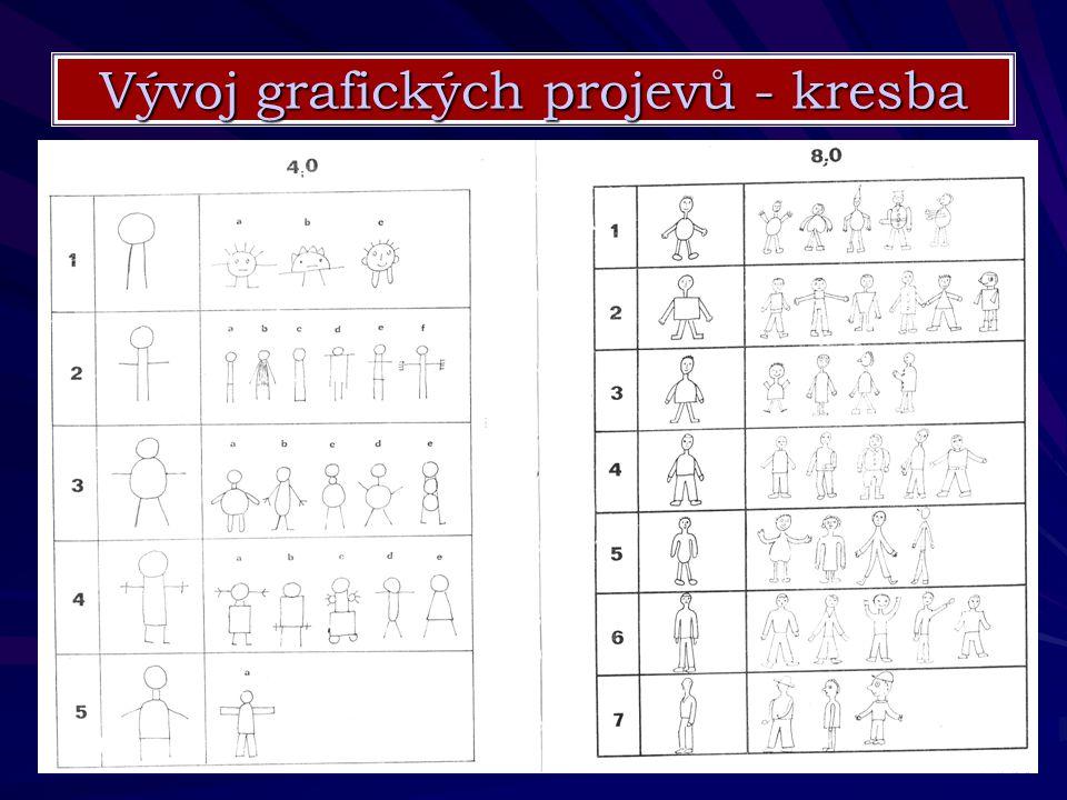 Vývoj grafických projevů - kresba