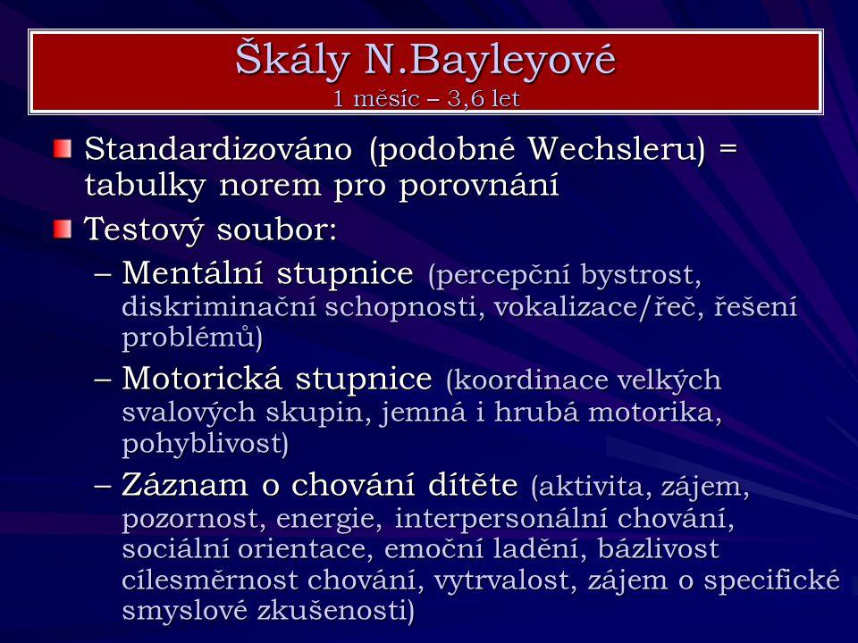 Škály N.Bayleyové 1 měsíc – 3,6 let. Standardizováno (podobné Wechsleru) = tabulky norem pro porovnání.