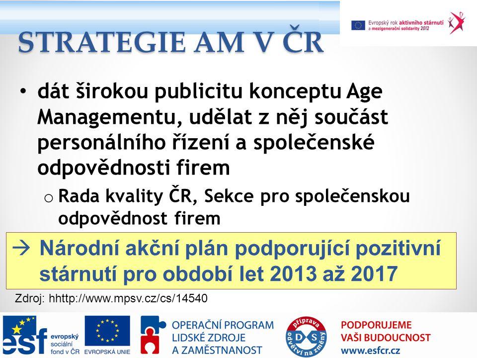 Zdroj: hhttp://www.mpsv.cz/cs/14540