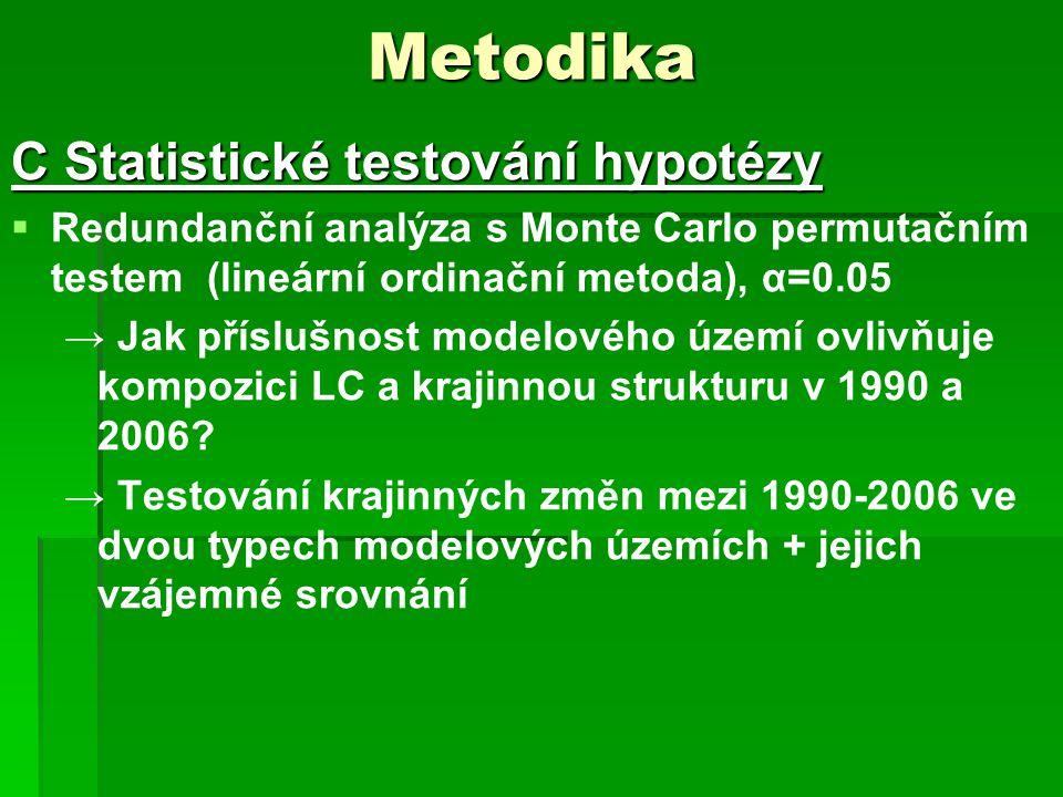 Metodika C Statistické testování hypotézy