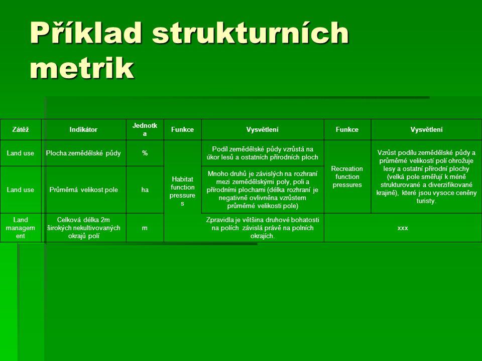 Příklad strukturních metrik