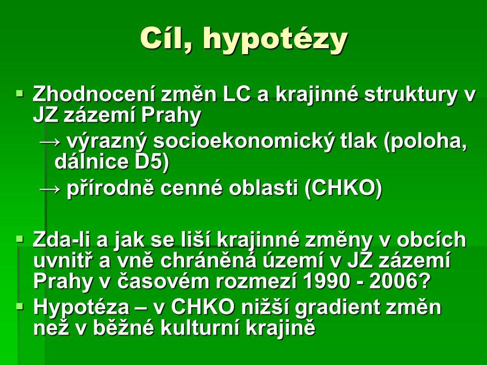 Cíl, hypotézy Zhodnocení změn LC a krajinné struktury v JZ zázemí Prahy. → výrazný socioekonomický tlak (poloha, dálnice D5)