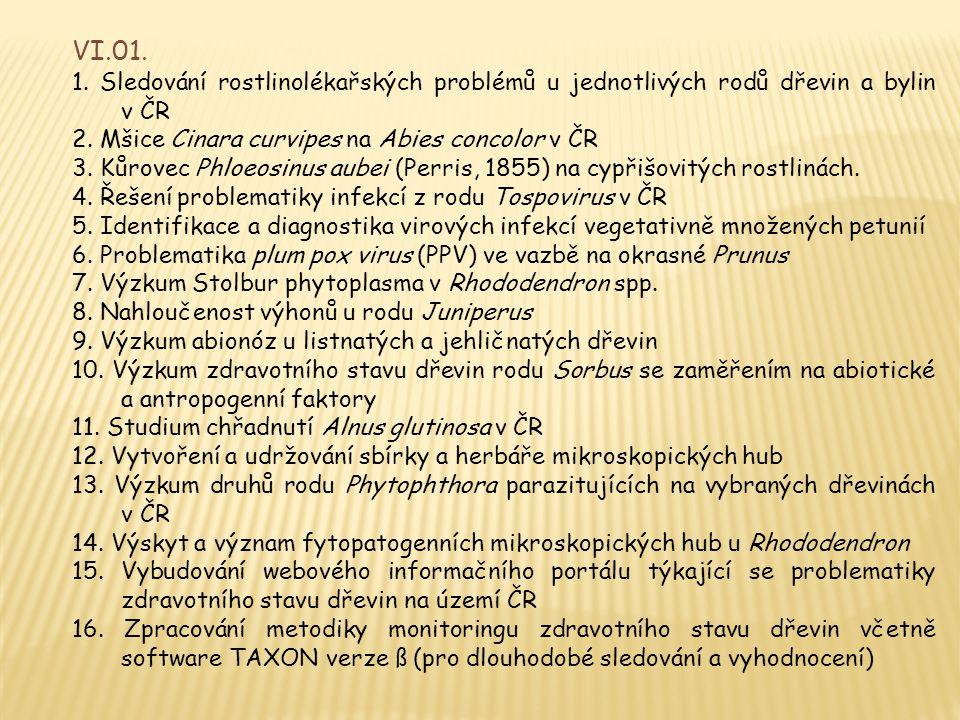 VI.01. 1. Sledování rostlinolékařských problémů u jednotlivých rodů dřevin a bylin v ČR. 2. Mšice Cinara curvipes na Abies concolor v ČR.