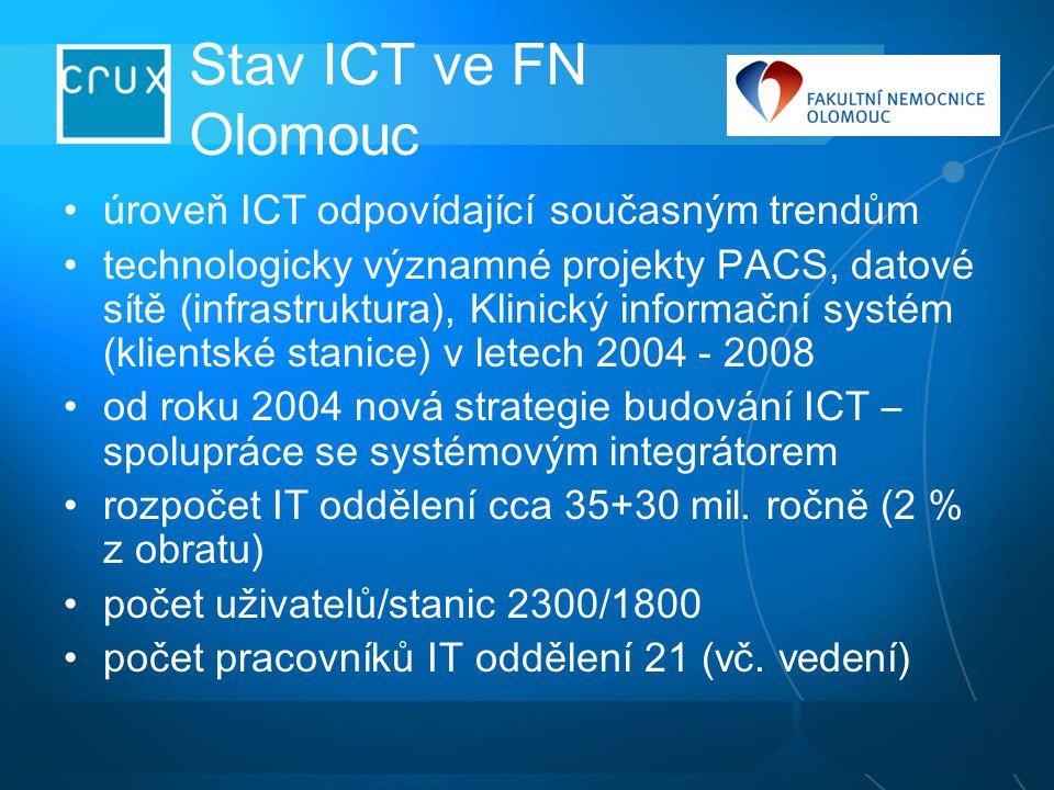 Stav ICT ve FN Olomouc úroveň ICT odpovídající současným trendům