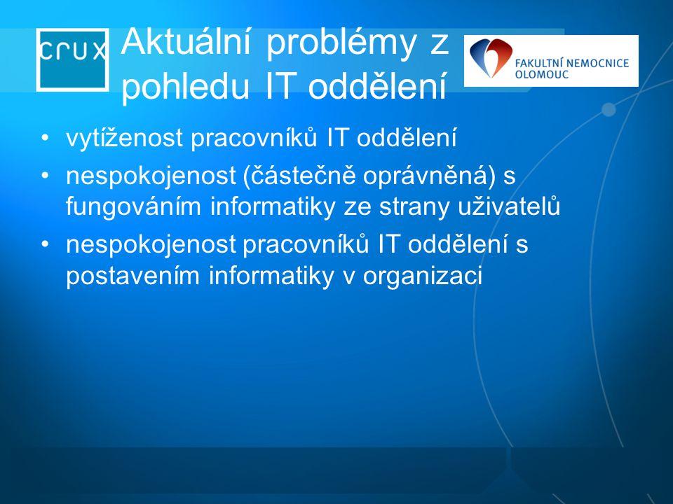 Aktuální problémy z pohledu IT oddělení