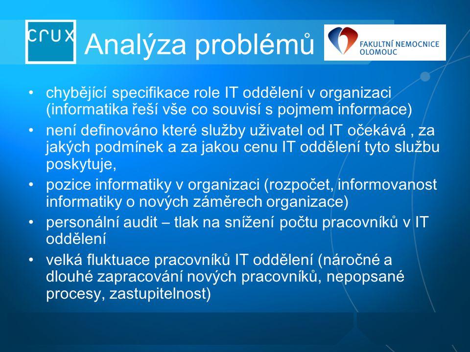 Analýza problémů chybějící specifikace role IT oddělení v organizaci (informatika řeší vše co souvisí s pojmem informace)