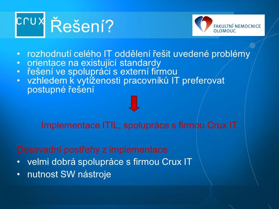 Implementace ITIL, spolupráce s firmou Crux IT