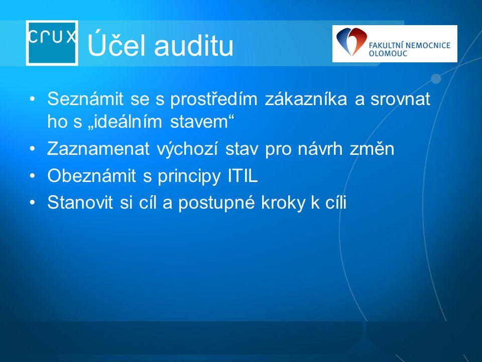 """Účel auditu Seznámit se s prostředím zákazníka a srovnat ho s """"ideálním stavem Zaznamenat výchozí stav pro návrh změn."""