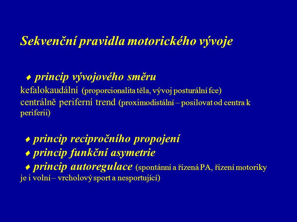 Sekvenční pravidla motorického vývoje  princip vývojového směru kefalokaudální (proporcionalita těla, vývoj posturální fce) centrálně periferní trend (proximodistální – posilovat od centra k periferii)  princip recipročního propojení  princip funkční asymetrie  princip autoregulace (spontánní a řízená PA, řízení motoriky je i volní – vrcholový sport a nesportující)