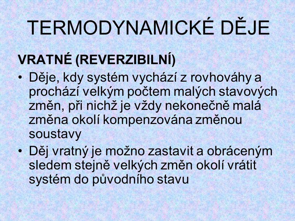 TERMODYNAMICKÉ DĚJE VRATNÉ (REVERZIBILNÍ)