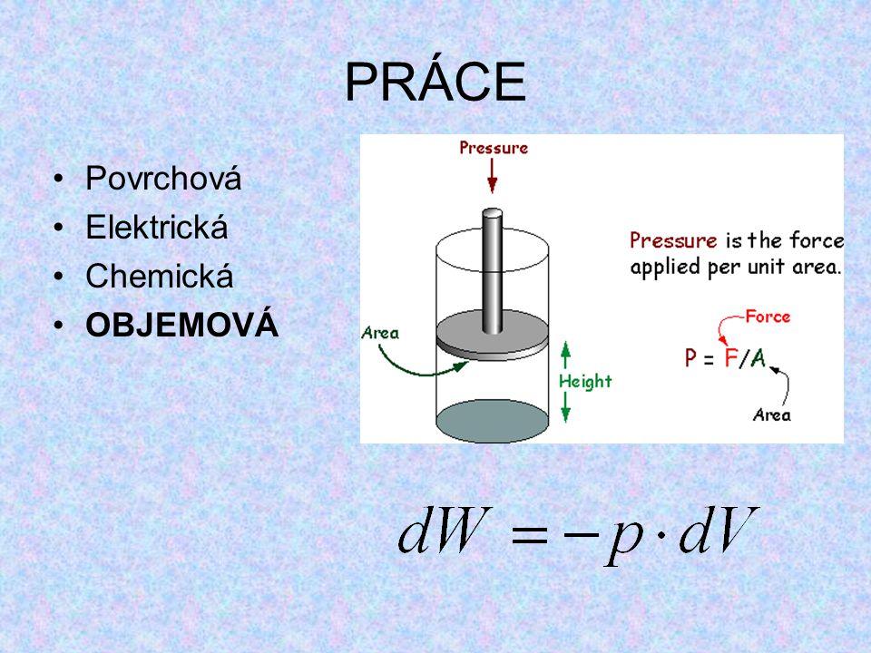 PRÁCE Povrchová Elektrická Chemická OBJEMOVÁ
