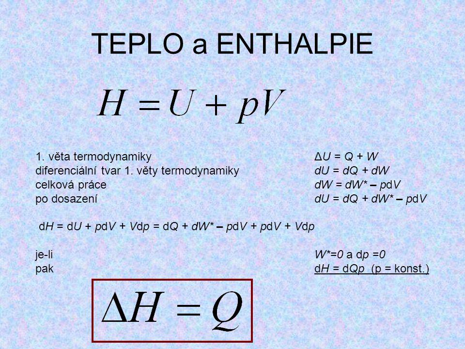 TEPLO a ENTHALPIE 1. věta termodynamiky ΔU = Q + W