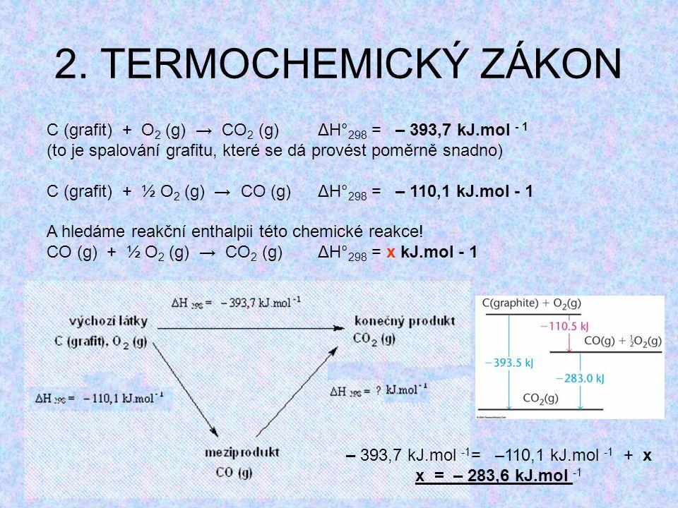 2. TERMOCHEMICKÝ ZÁKON C (grafit) + O2 (g) → CO2 (g) ΔH°298 = – 393,7 kJ.mol - 1.