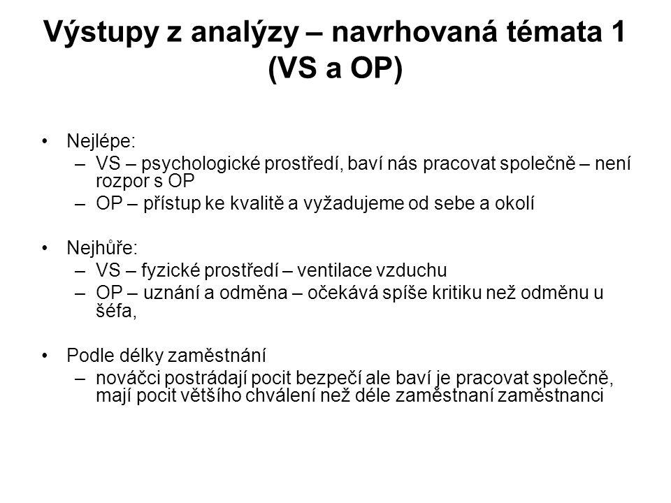 Výstupy z analýzy – navrhovaná témata 1 (VS a OP)
