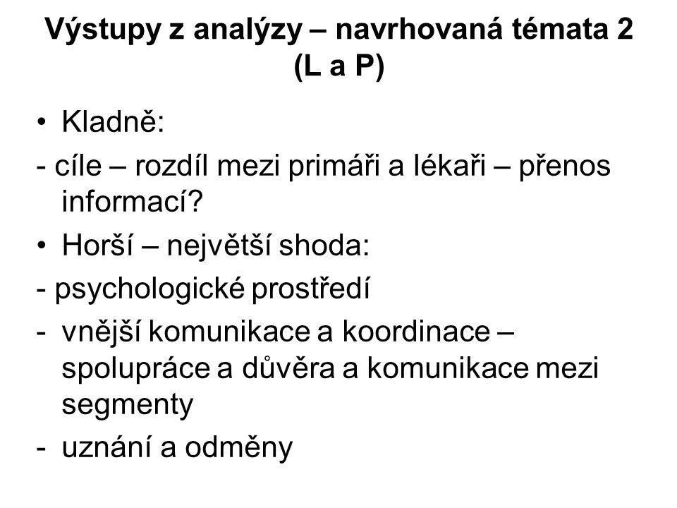 Výstupy z analýzy – navrhovaná témata 2 (L a P)