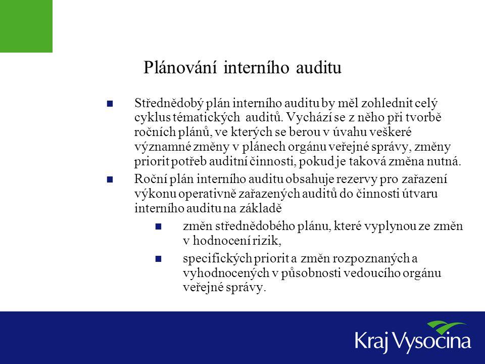 Plánování interního auditu